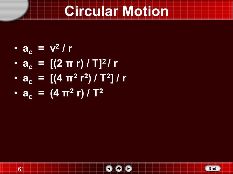 Circular Motion ac = v2 / r ac = [(2 π r) / T]2 / r